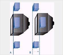Front Speaker Alignment