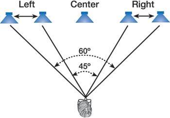 Speaker Angles