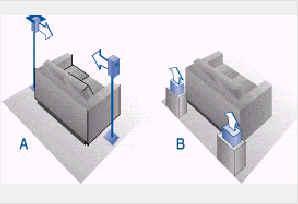 Speaker Placement for No Adjacent Walls